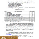 Bahria Town Tower Karachi – Approved Building Plan by Sindh Building Control Authority (SBCA)