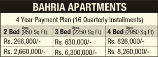 Bahria Town Karachi - Bahria Apartments Payment Schedule