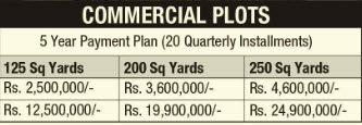 Bahria Town Karachi - Commercial Plots Payment Schedule