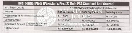 Bahria Golf City Karachi - Payment Schedule