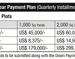 Bahria Golf City Karachi (Overseas Block) - Payment Schedule