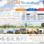 Booking Opens for Bahria Town Nawabshah