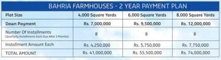 Bahria Farmhouses Karachi - Payment Schedule