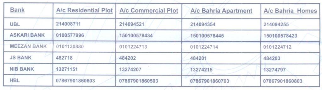 how-to-submit-installments-of-bahria-town-karachi