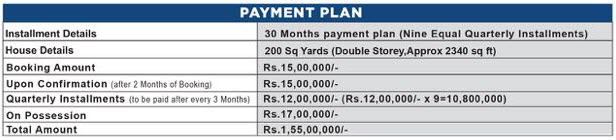 ARY Residencia Karachi Logo – Payment Schedule