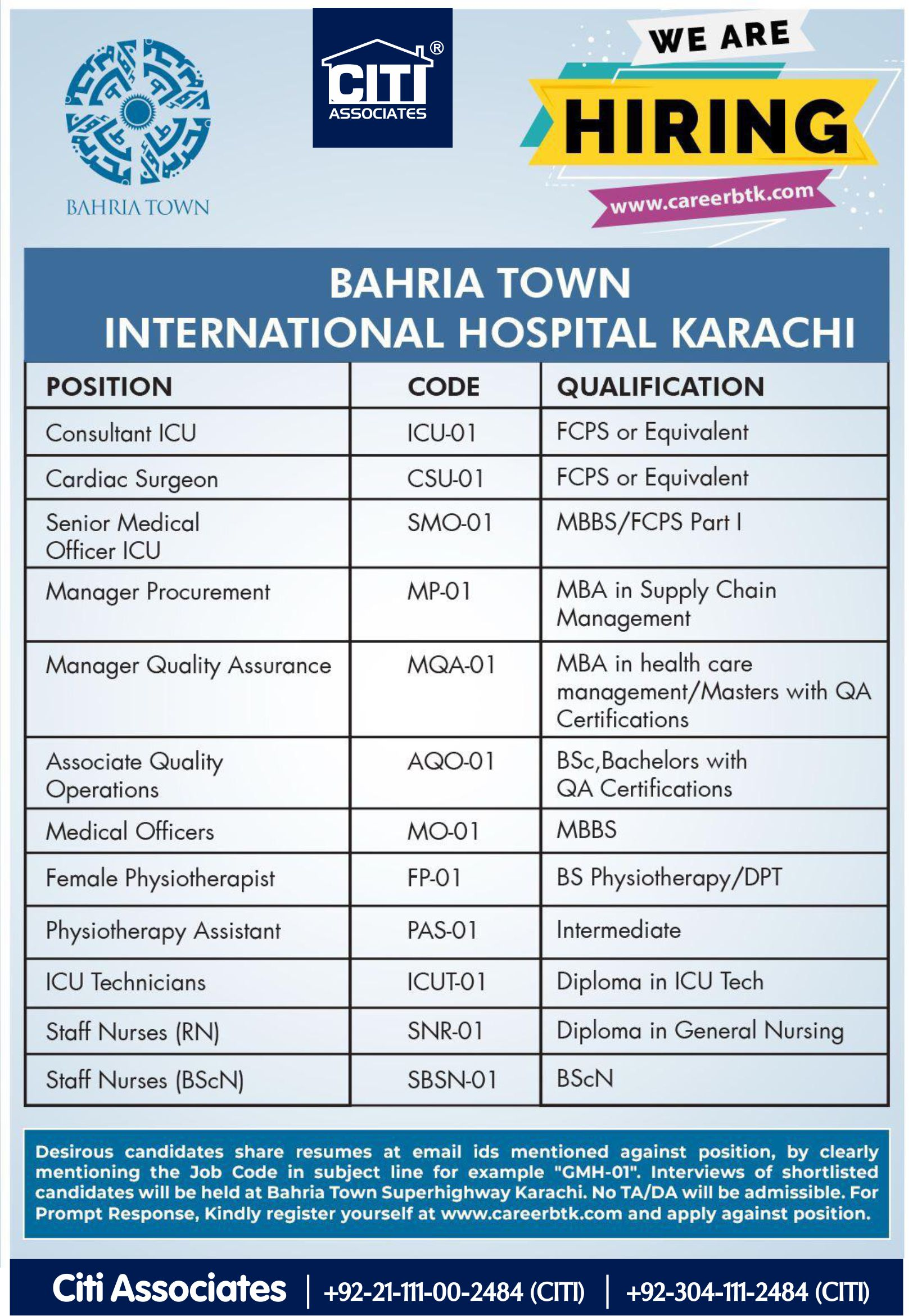 Bahria Town International Hospital (BTIH) Karachi – Jobs 2019