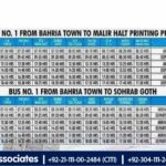 Bahria Town Karachi | Free Shuttle Service | Route and Timing